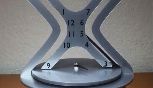 Quelle heure est-il ?